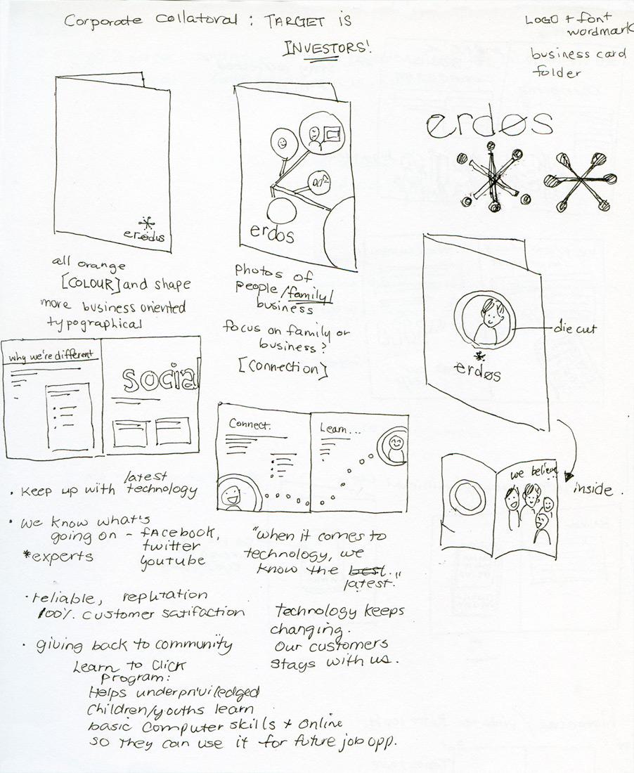 erdos_brainstorm2